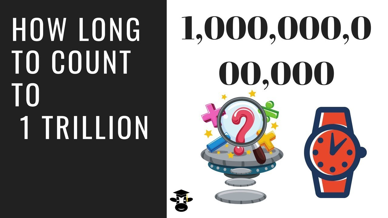 How long would it take to count to 1 trillion?-Fun with big numbers