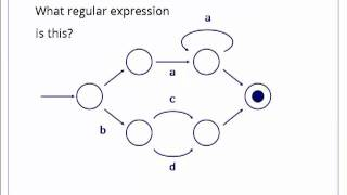 Regular Expressions - Episode 3 - Mechanics