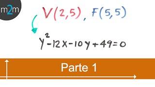 Obtener la ecuación de la parábola dado su vértice, foco o directriz (PARTE 1/2)