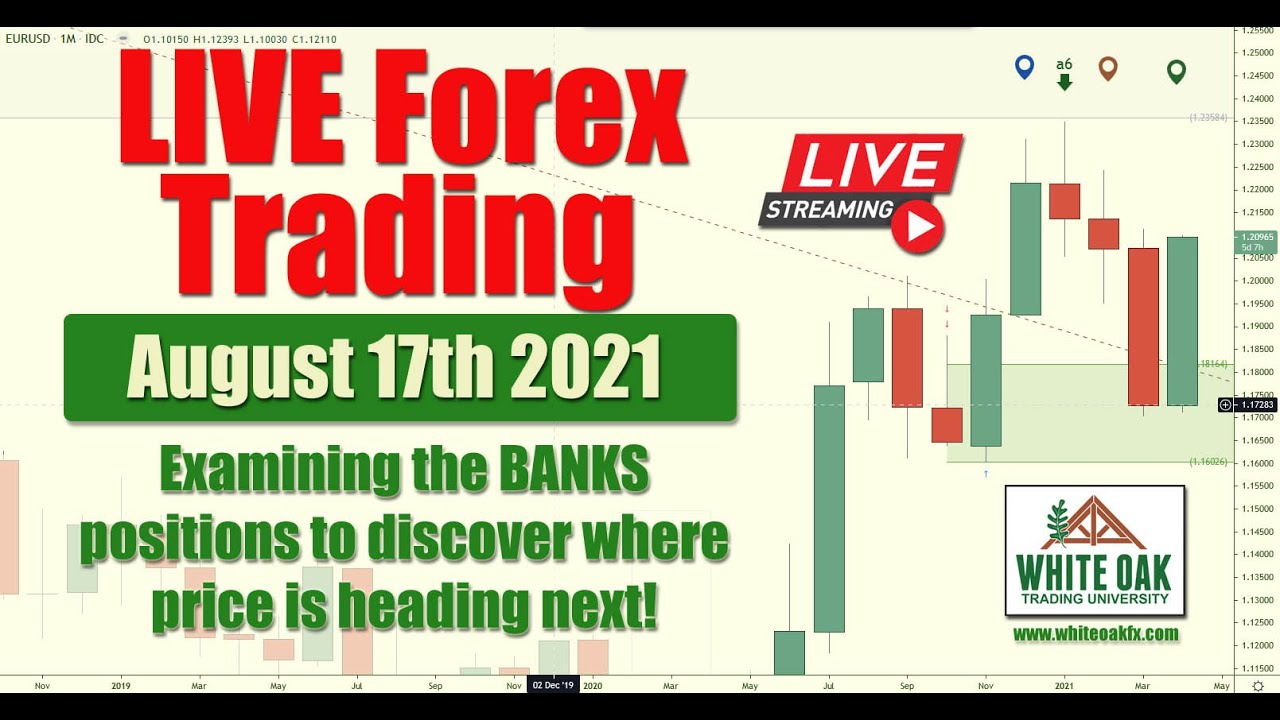 🚨 LIVE Forex Trade Opportunity & Trade Ideas using Commitment of Traders Report - August 17 2021