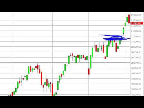 FTSE MIB Technical Analysis for April 3, 2014 by FXEmpire.com