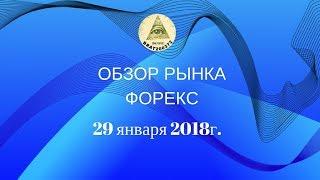 Обзор форекс мажоры 29.01.2018