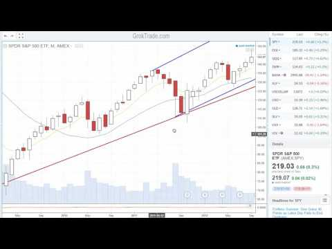 The Stock Market - Dow Up 46 - 9.6.16