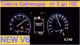 Toyota Highlander - Acceleration 0-100 km/h (Racelogic)