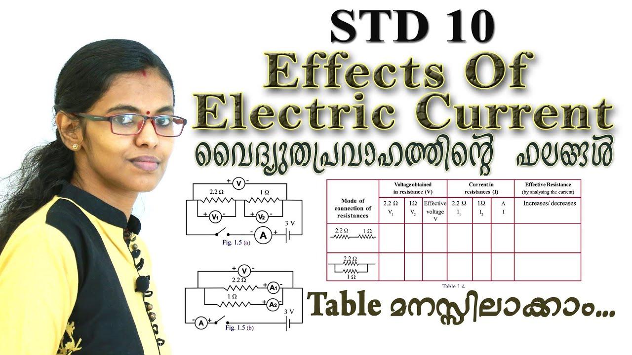 SSLC Physics // Effects Of Electric Current // Textbook problem // Malayalam