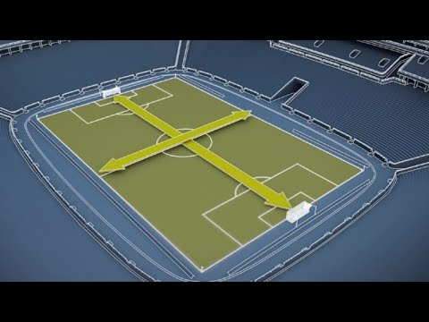 Specifications For A Football World Cup Stadium