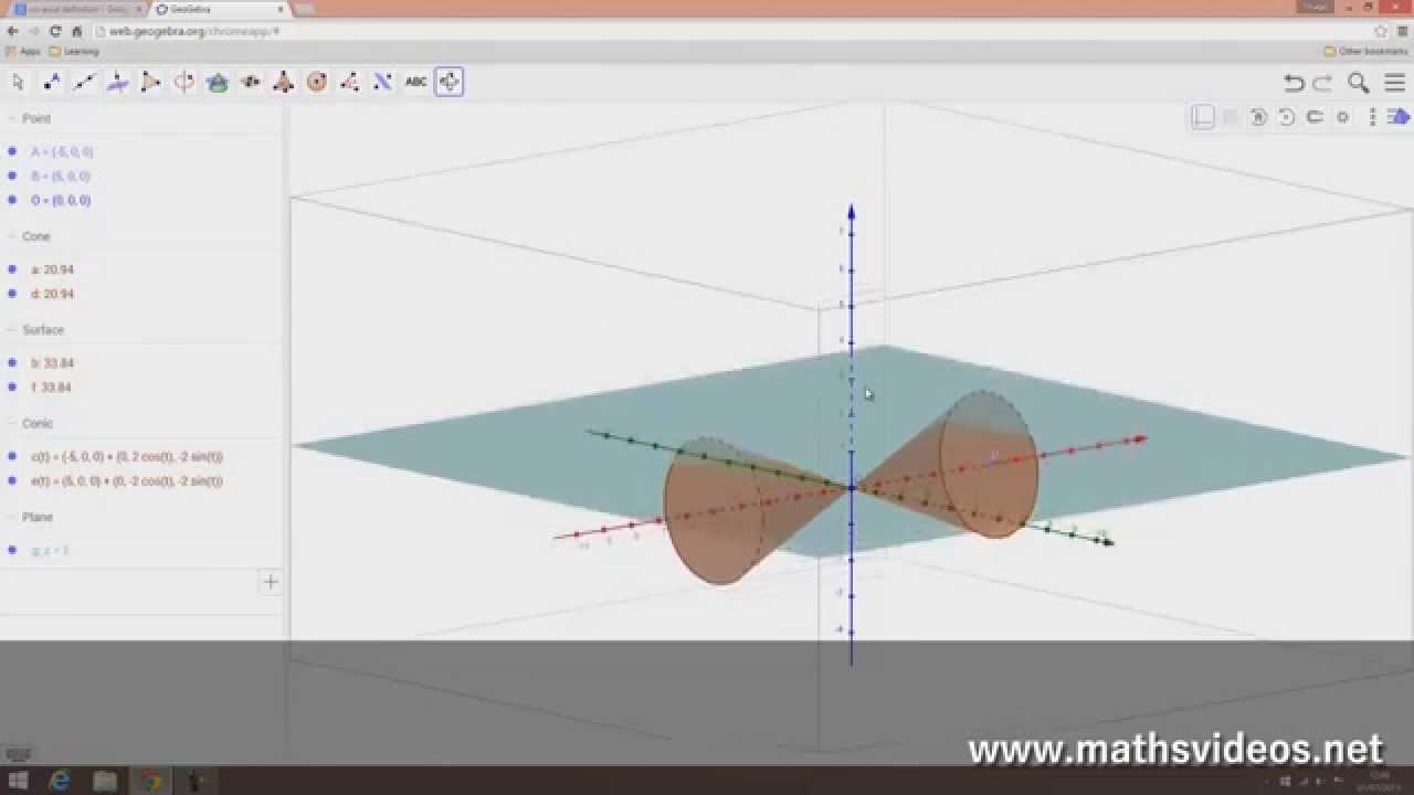 Visualising Mathematics: Conic Sections In 3 Dimensions