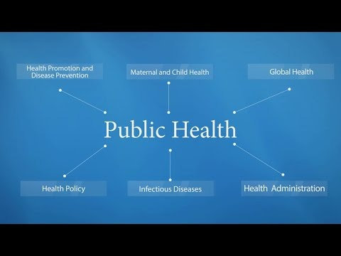 Publish with Springer in Public Health