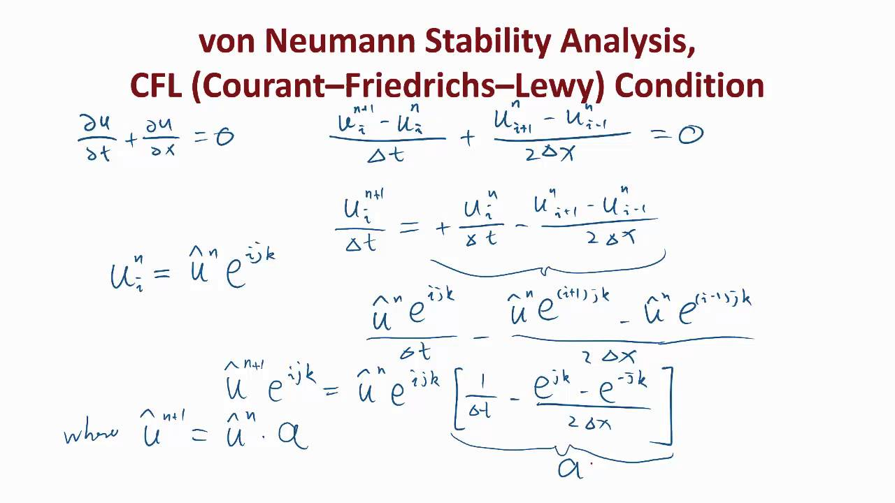 MIT Numerical Methods for PDE Lecture 7: von Neumann stability analysis