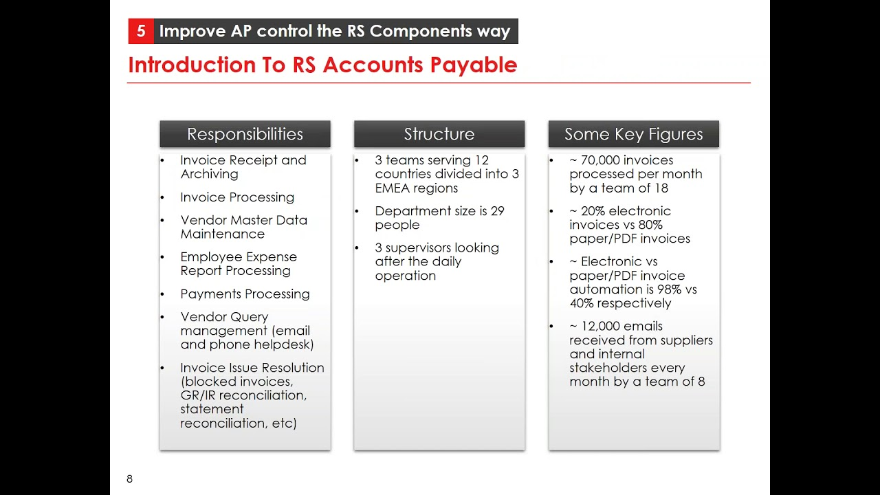 How to achieve world-class AP - The RS Components Story - Statement