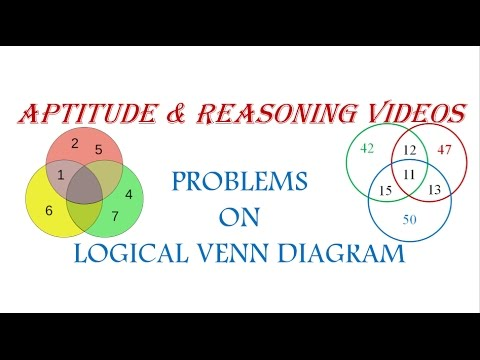 Venn diagram reasoning tricks juvecenitdelacabrera venn diagram reasoning tricks ccuart Image collections