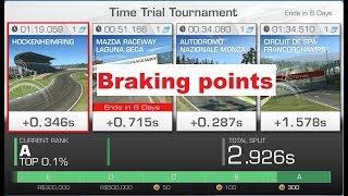 Braking points WTTT Hockenheim Zonda F 1:19.059