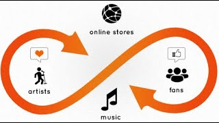 How to Upload Music to Streaming Site