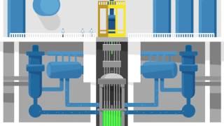 Атомные электростанции(, 2015-07-14T09:32:14.000Z)