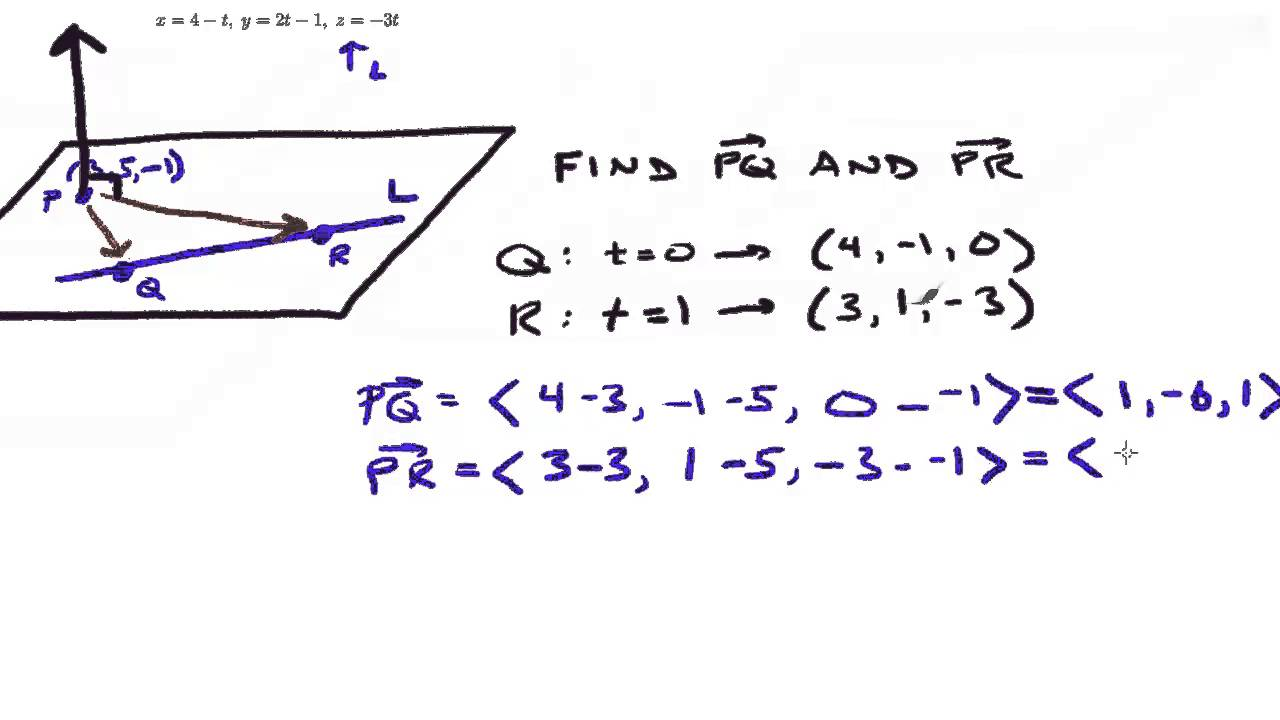 Three Point Plane : Example find the equation of a plane given three points