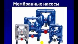 видео Классификация роторных насосов