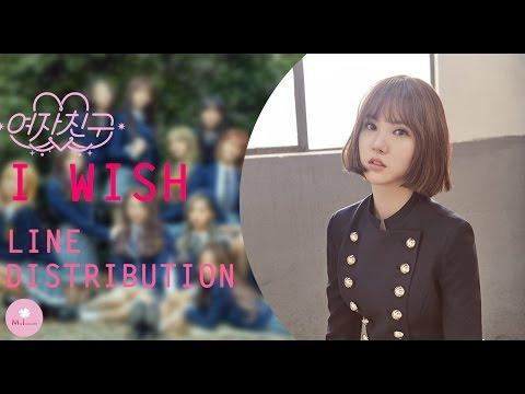How Would GFRIEND sing I WISH (WJSN) || Line Distribution