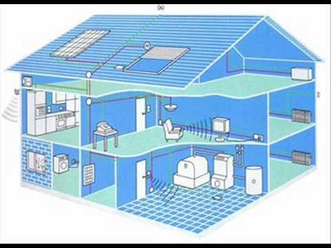 Instalacion de la red electrica de una casa youtube - Como hacer un plano de una casa ...
