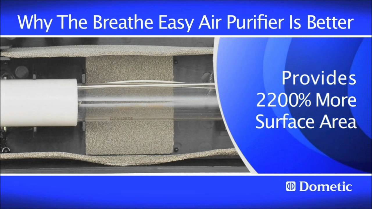 Dometc Breathe Easy Air Purifier Portable