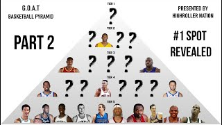 Creating_An_NBA_G.O.A.T_Pyramid_PART_2_(Tier_1_Revealed)