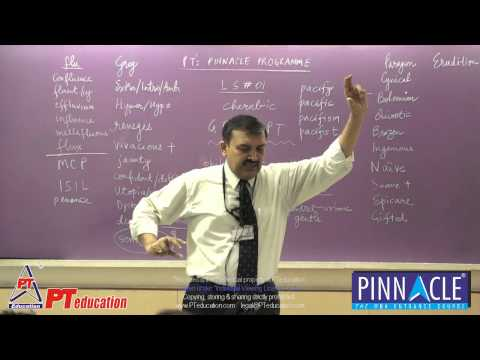 Vocabulary Development | For Everyone - by Sandeep Manudhane sir