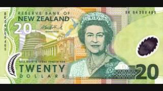 Aotearoa - God Defend New Zealand   NZ Anthem with lyrics