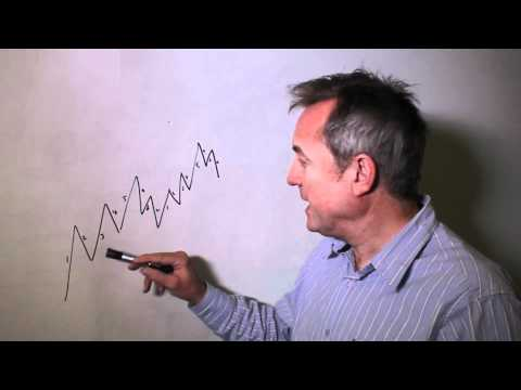Problems with Elliot Wave Theory