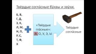 Бесплатный урок 10. Курсы русского как иностранного.