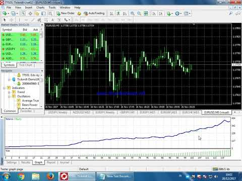 Ea forex Robot is the best In Markets   From zero to hero   From $25 to $6.000