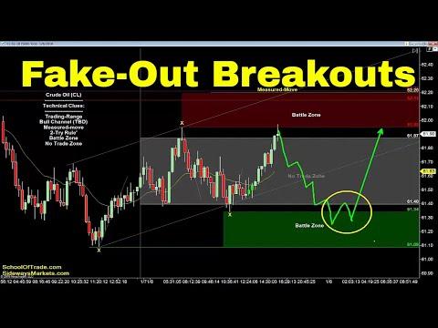 Fake-Out Breakout Strategy   Crude Oil, Emini, Nasdaq, Gold & Euro