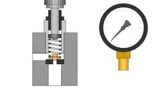 видео Клапан предохранительный с регулировкой давления воды