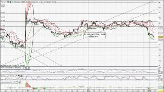 Analyse Video du FOREX OR & WTI du 03/01/2012 par boursikoter.com