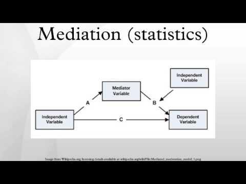 Mediation (statistics)
