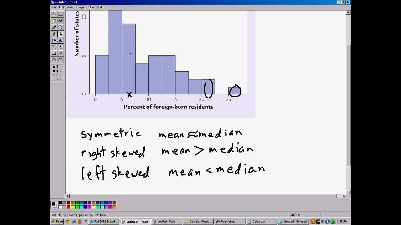 How To Estimate The Mean From A Histogram
