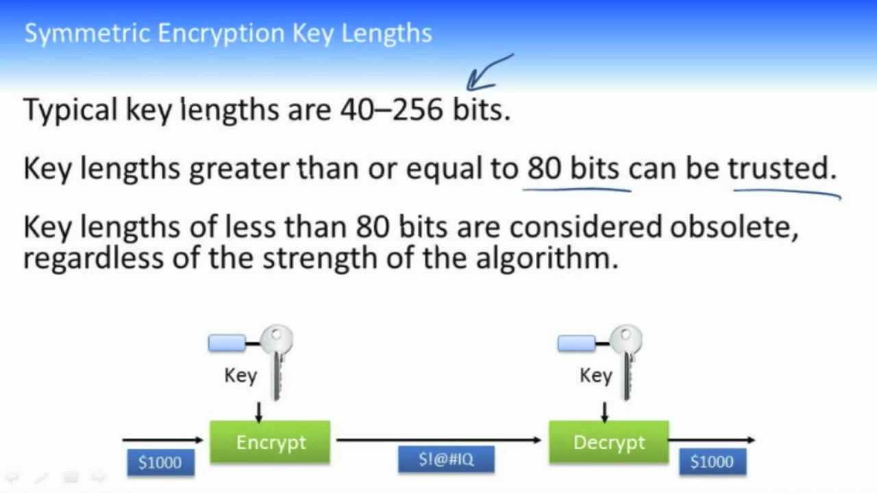 asymmetric and symmetric encryption Describes symmetric and asymmetric encryption, then shows how to combine them author: larryjf updated: 25 oct 2004 section: cryptography & security chapter: general programming updated: 25 oct 2004.