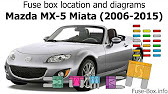 [DIAGRAM_38IS]  Fuse box location and diagrams: Mazda MX-5 Miata (2006-2015) - YouTube | Mazda Mx5 Nc Fuse Box |  | YouTube