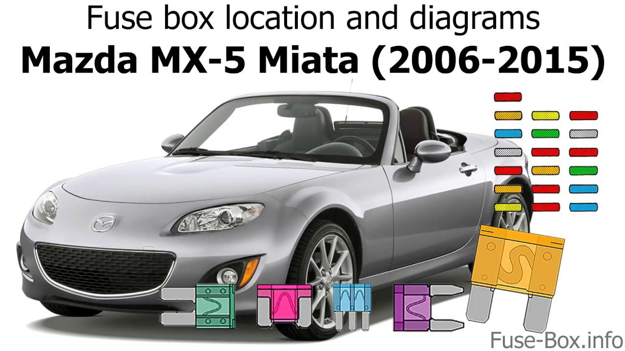 Fuse box location and diagrams: Mazda MX5 Miata (2006