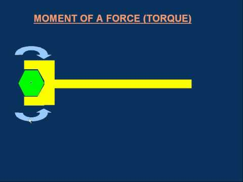 M14a Introduction to the moment of a force (torque). Part 1 of 3.