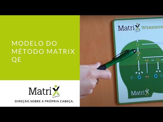 Video Do Método MatriX QE
