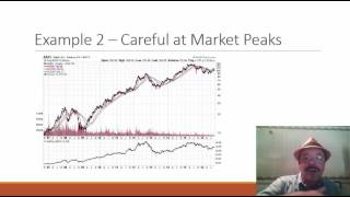 Relative Strength Investing Strategies