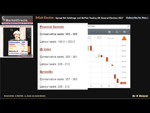 Election 2017 Spread Betting Market Arbitrage and BetFair Trading