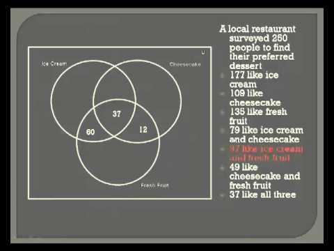 Application Of Venn Diagrams 1 Youtube