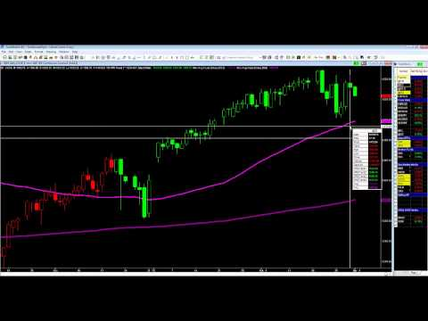 Out At The Open On SalesForce.com (CRM) Trade With A Nice Profit