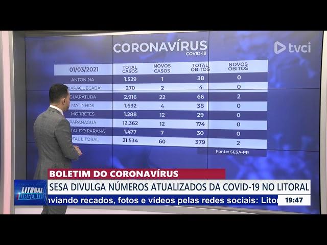 BOLETIM CORONAVÍRUS - 01/03/2021
