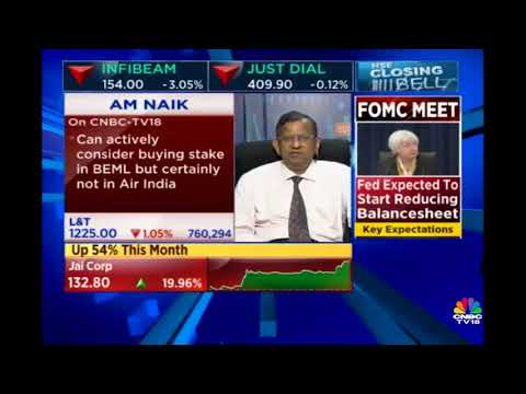 What Happened in the Markets Today? | NSE Closing Bell | 19th Sep | CNBC TV18