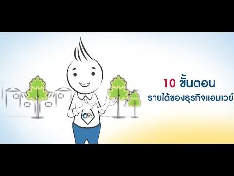 10 ขั้นตอนรายได้ของธุรกิจแอมเวย์ [HD]