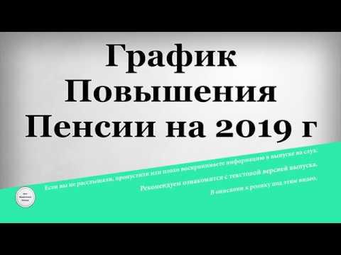 Какие вопросы будут на собеседовании по программе носителей русского языка