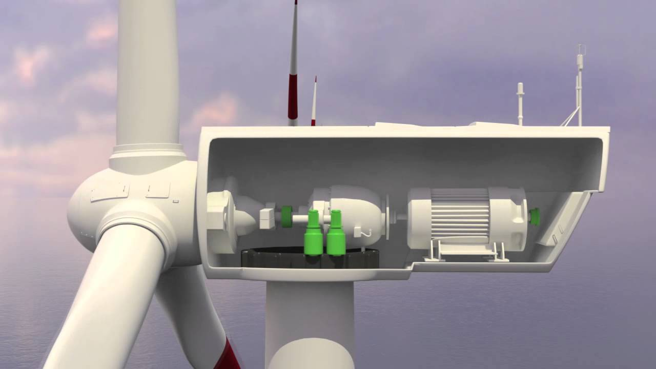 lika electronic products for the wind generator industry youtube