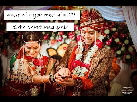 Repeat Foreign Marriage - in KP Astrology by Aries Vivek