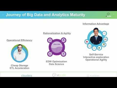 Big Data Maturity Trends: How Do You Measure Up?